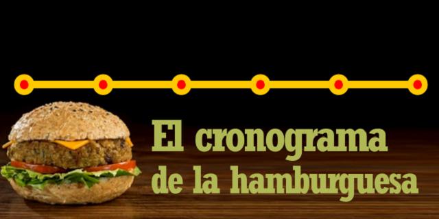 Cronograma de la hamburguesa