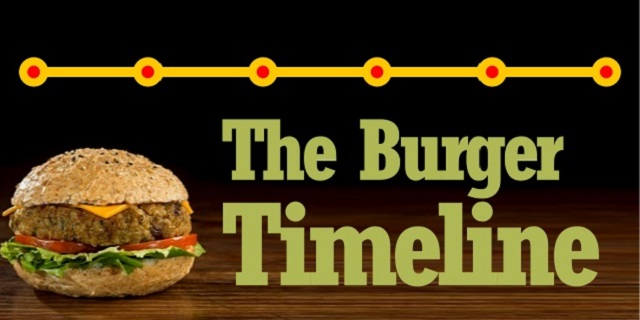 History of the Burger - The Burger Timeline